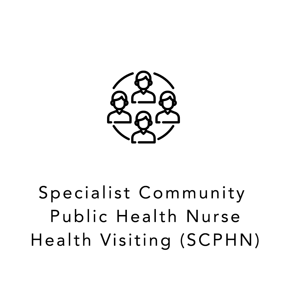 Specialist Community Public Health Nurse – Health Visiting